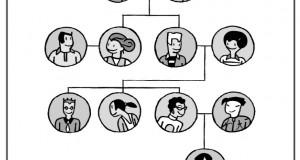 arbrefamilia