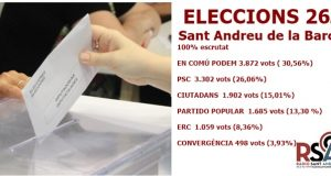 eleccions 26j sab definitiva
