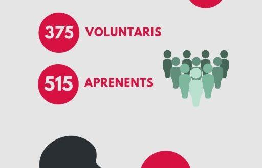 tdades voluntariat Sant Andreu Barca
