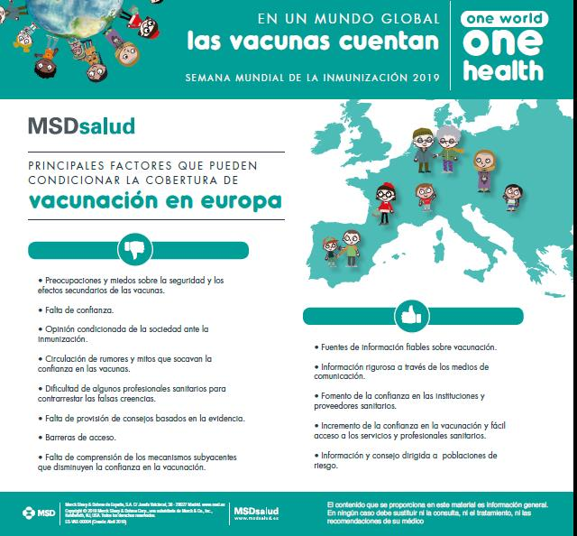 infografia vacunes