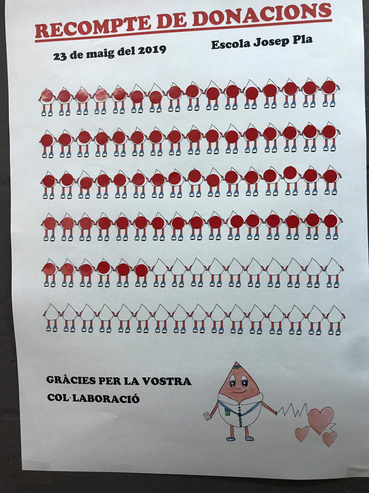 Donació sang escola Josep Pla 2019 03