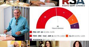 Reportatge final eleccions municipals