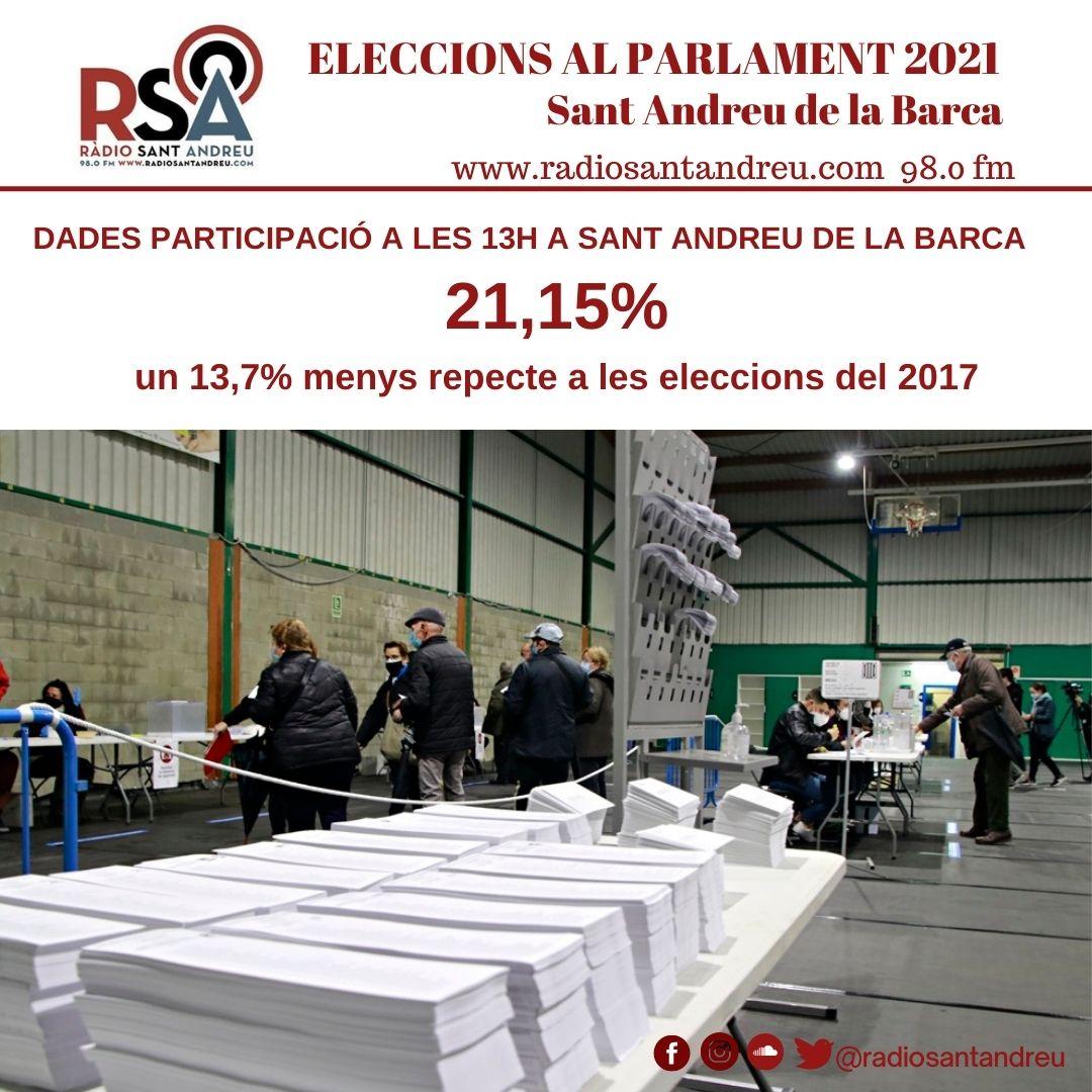 Copia de Copia de Ràdio Sant Andreu renovació estudis (2)