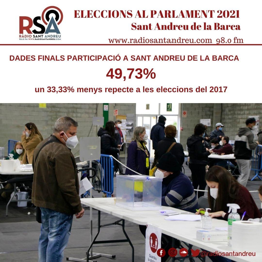 Copia de Copia de Ràdio Sant Andreu renovació estudis (4)